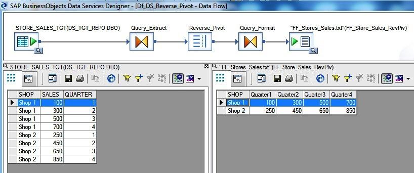 DS_Reverse_Pivot1